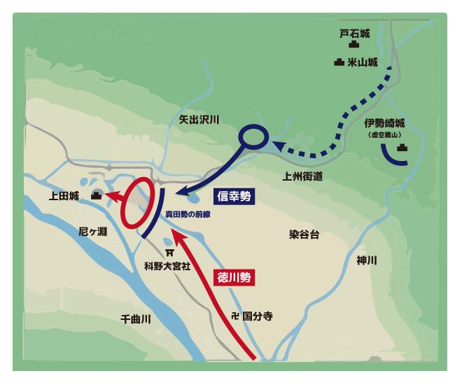 第1次上田合戦地図